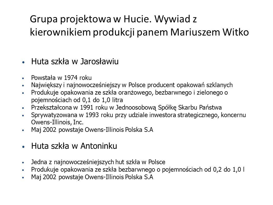 Grupa projektowa w Hucie. Wywiad z kierownikiem produkcji panem Mariuszem Witko Huta szkła w Jarosławiu Powstała w 1974 roku Największy i najnowocześn