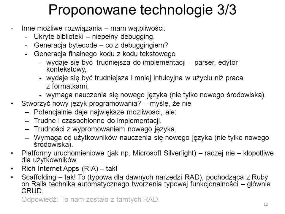 Proponowane technologie 3/3 -Inne możliwe rozwiązania – mam wątpliwości: -Ukryte biblioteki – niepełny debugging.
