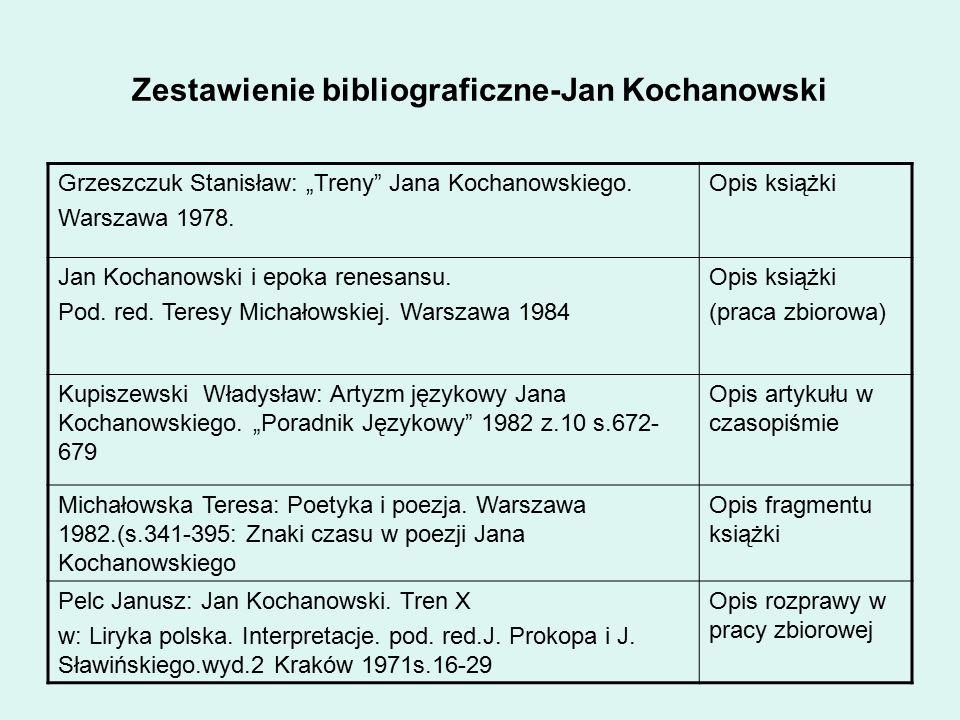 """Zestawienie bibliograficzne-Jan Kochanowski Grzeszczuk Stanisław: """"Treny"""" Jana Kochanowskiego. Warszawa 1978. Opis książki Jan Kochanowski i epoka ren"""