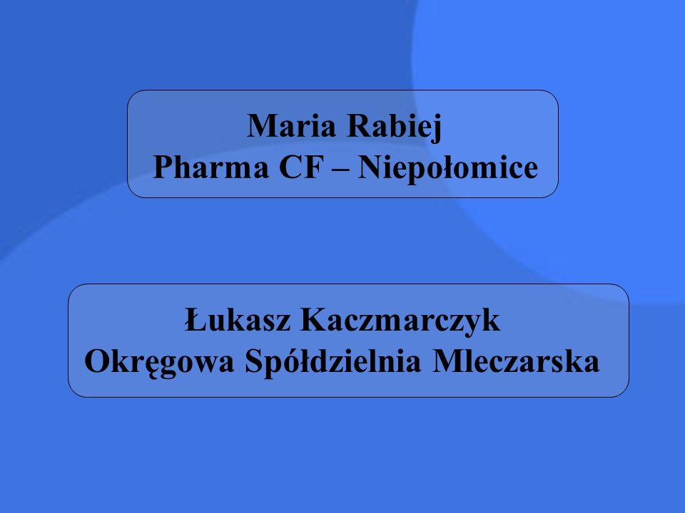 Maria Rabiej Pharma CF – Niepołomice Łukasz Kaczmarczyk Okręgowa Spółdzielnia Mleczarska