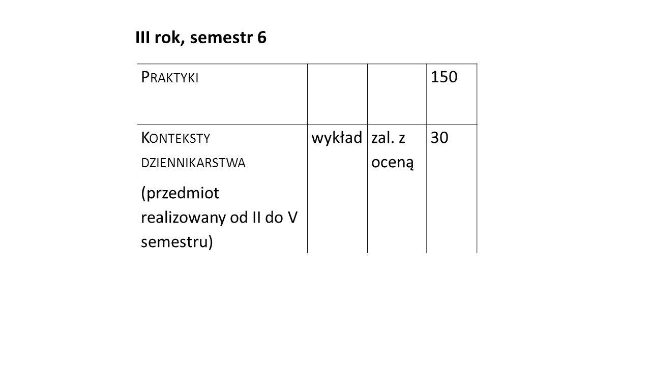 P RAKTYKI 150 K ONTEKSTY DZIENNIKARSTWA (przedmiot realizowany od II do V semestru) wykładzal. z oceną 30 III rok, semestr 6