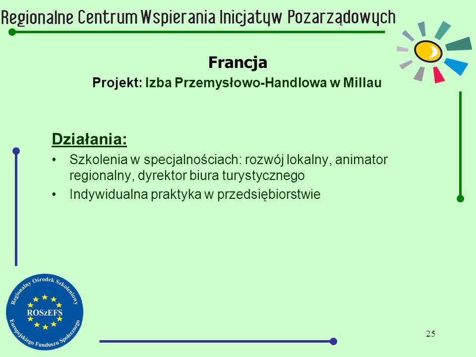 25 Francja Projekt: Izba Przemysłowo-Handlowa w Millau Działania: Szkolenia w specjalnościach: rozwój lokalny, animator regionalny, dyrektor biura turystycznego Indywidualna praktyka w przedsiębiorstwie