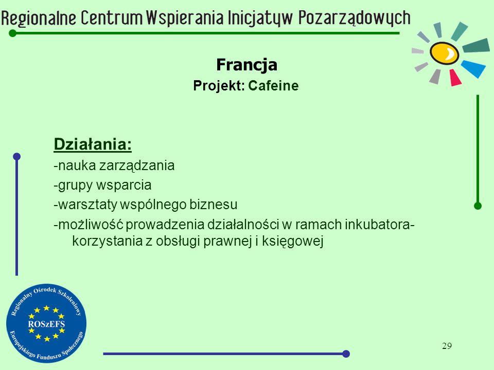 29 Francja Projekt: Cafeine Działania: -nauka zarządzania -grupy wsparcia -warsztaty wspólnego biznesu -możliwość prowadzenia działalności w ramach inkubatora- korzystania z obsługi prawnej i księgowej