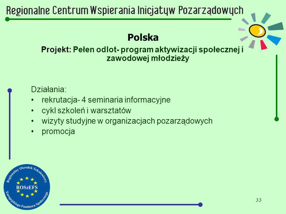 33 Polska Projekt: Pełen odlot- program aktywizacji społecznej i zawodowej młodzieży Działania: rekrutacja- 4 seminaria informacyjne cykl szkoleń i warsztatów wizyty studyjne w organizacjach pozarządowych promocja