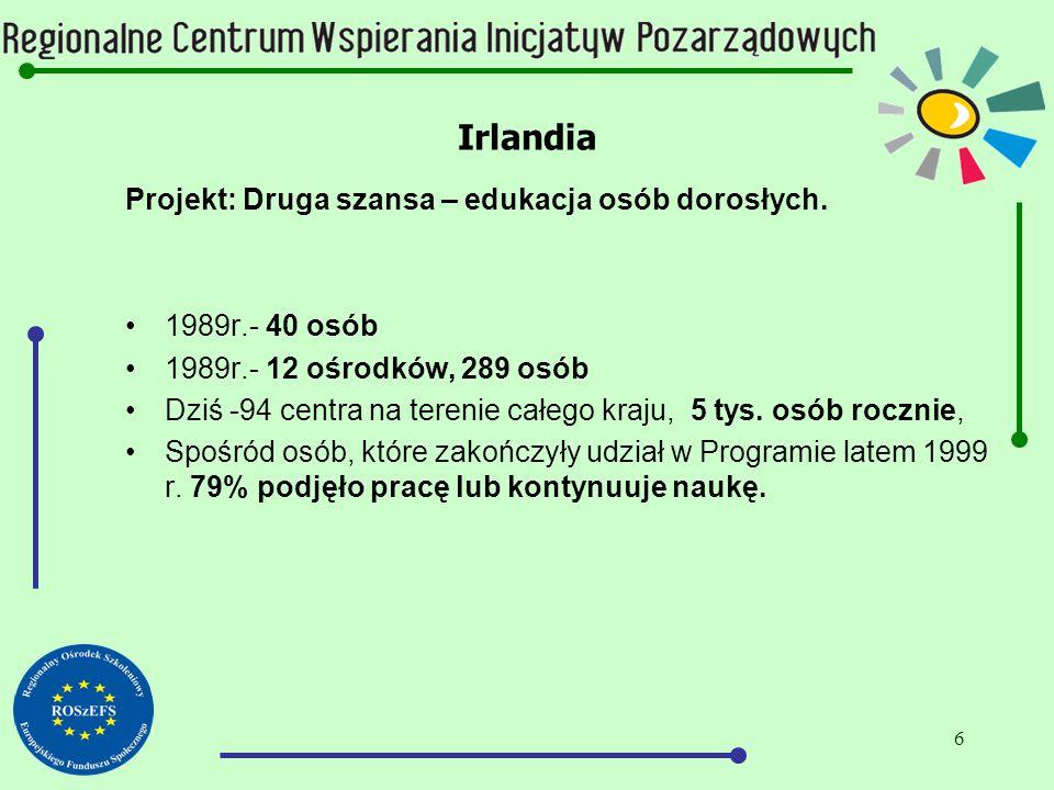 27 2.5 ZPORR Promocja przedsiębiorczości Informacje www.dwup.pl