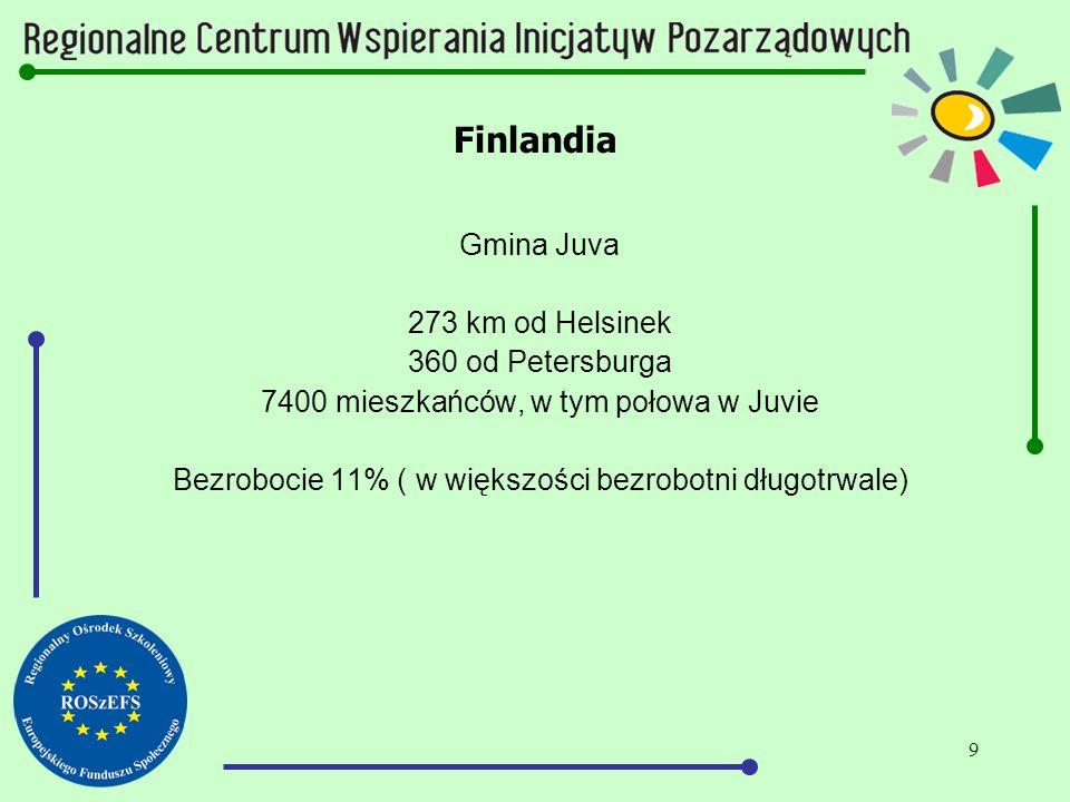 9 Finlandia Gmina Juva 273 km od Helsinek 360 od Petersburga 7400 mieszkańców, w tym połowa w Juvie Bezrobocie 11% ( w większości bezrobotni długotrwale)