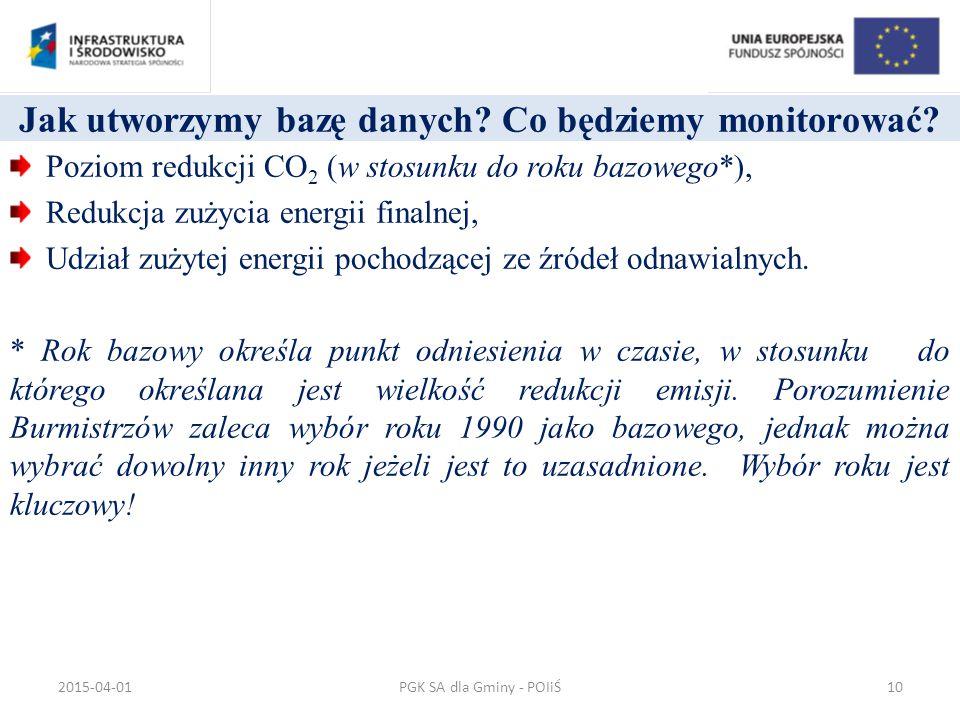 Jak utworzymy bazę danych? Co będziemy monitorować? Poziom redukcji CO 2 (w stosunku do roku bazowego*), Redukcja zużycia energii finalnej, Udział zuż