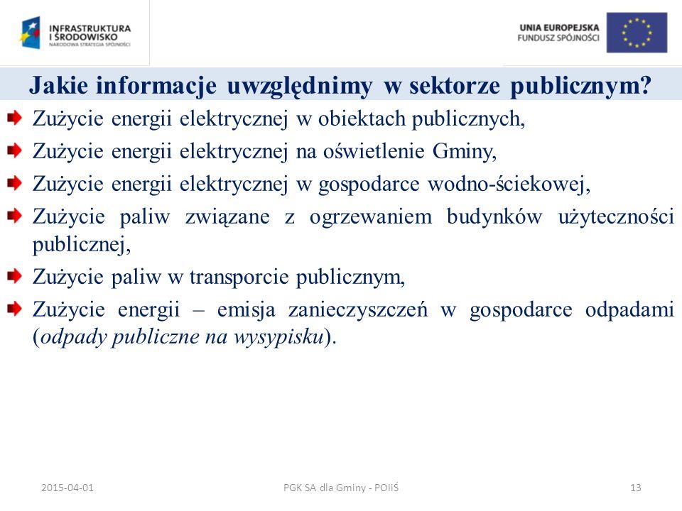 Jakie informacje uwzględnimy w sektorze publicznym? Zużycie energii elektrycznej w obiektach publicznych, Zużycie energii elektrycznej na oświetlenie