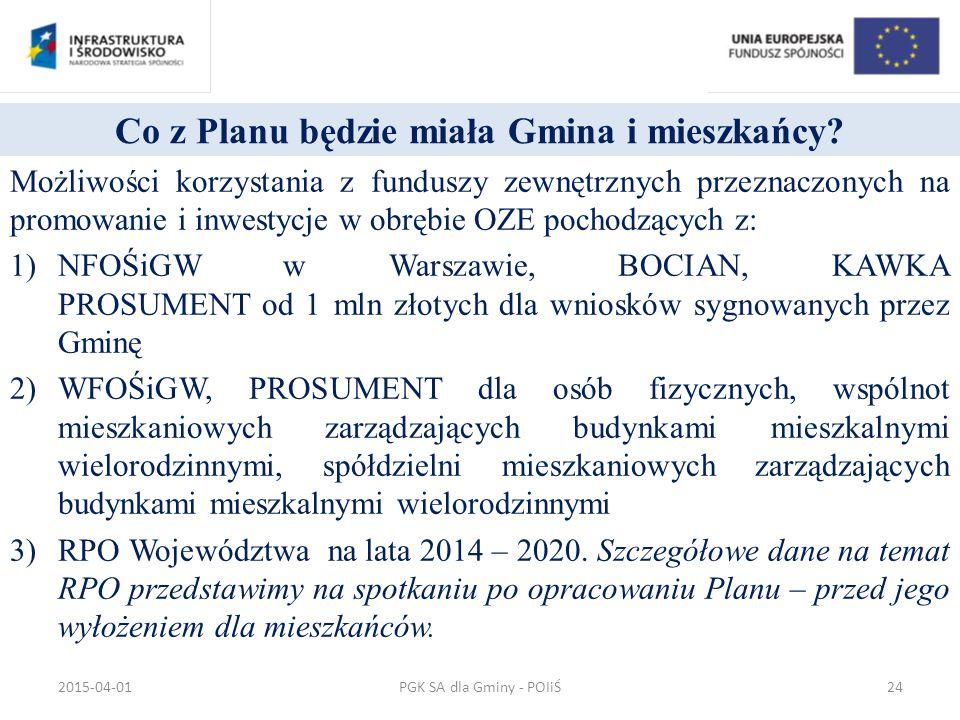 Co z Planu będzie miała Gmina i mieszkańcy? Możliwości korzystania z funduszy zewnętrznych przeznaczonych na promowanie i inwestycje w obrębie OZE poc