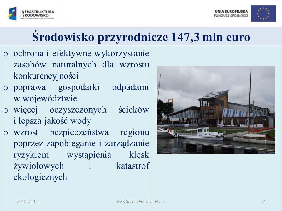 Środowisko przyrodnicze 147,3 mln euro o ochrona i efektywne wykorzystanie zasobów naturalnych dla wzrostu konkurencyjności o poprawa gospodarki odpad