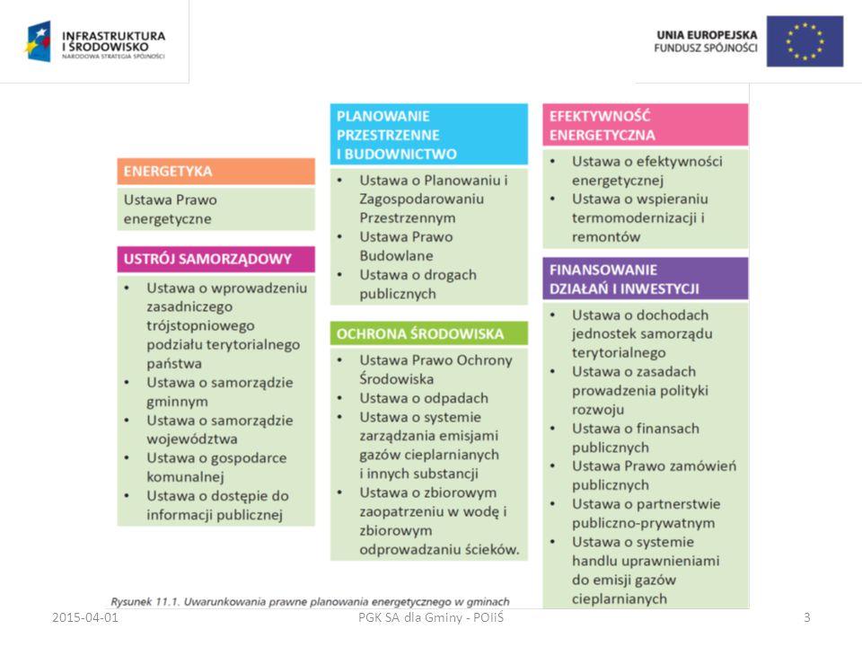 Sprawność całkowita kogeneracji (gospodarka skojarzona) PGK SA dla Gminy - POIiŚ2015-04-0134