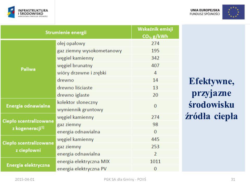 Efektywne, przyjazne środowisku źródła ciepła PGK SA dla Gminy - POIiŚ2015-04-0131