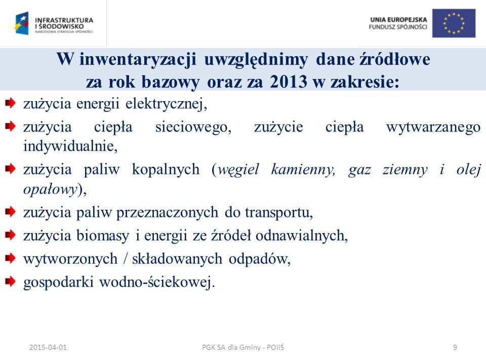 PGK SA dla Gminy - POIiŚ2015-04-0130
