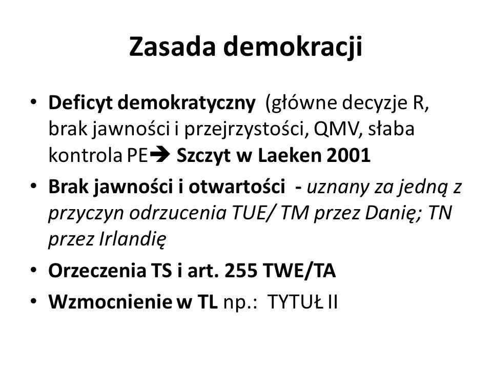 Zasada demokracji Deficyt demokratyczny (główne decyzje R, brak jawności i przejrzystości, QMV, słaba kontrola PE  Szczyt w Laeken 2001 Brak jawności i otwartości - uznany za jedną z przyczyn odrzucenia TUE/ TM przez Danię; TN przez Irlandię Orzeczenia TS i art.