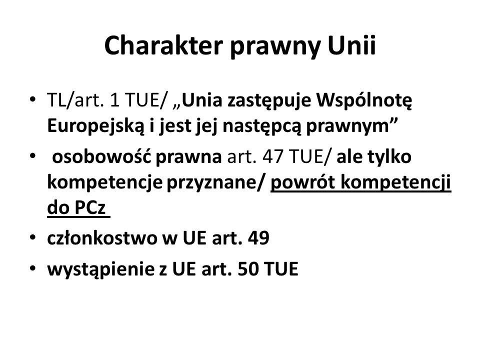 Zasada kompetencji przyznanych Artykuł 5 (dawny artykuł 5 TWE) 1.Granice kompetencji Unii wyznacza zasada przyznania.