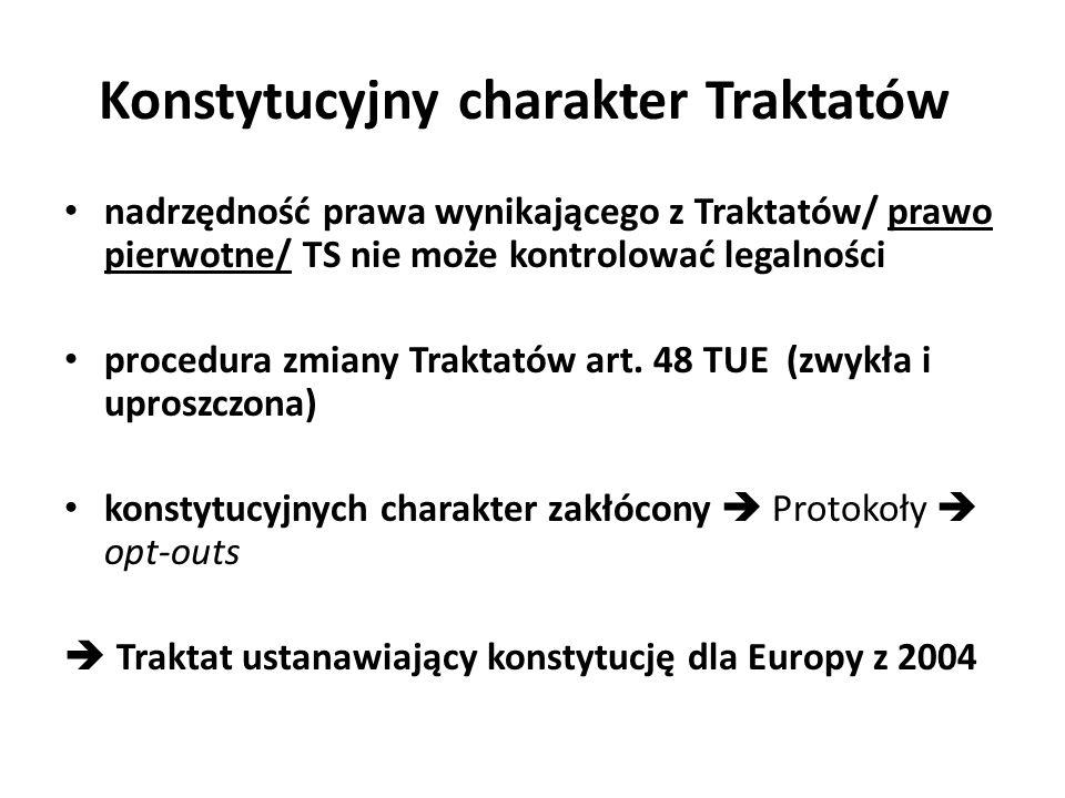 Konstytucyjny charakter Traktatów nadrzędność prawa wynikającego z Traktatów/ prawo pierwotne/ TS nie może kontrolować legalności procedura zmiany Traktatów art.