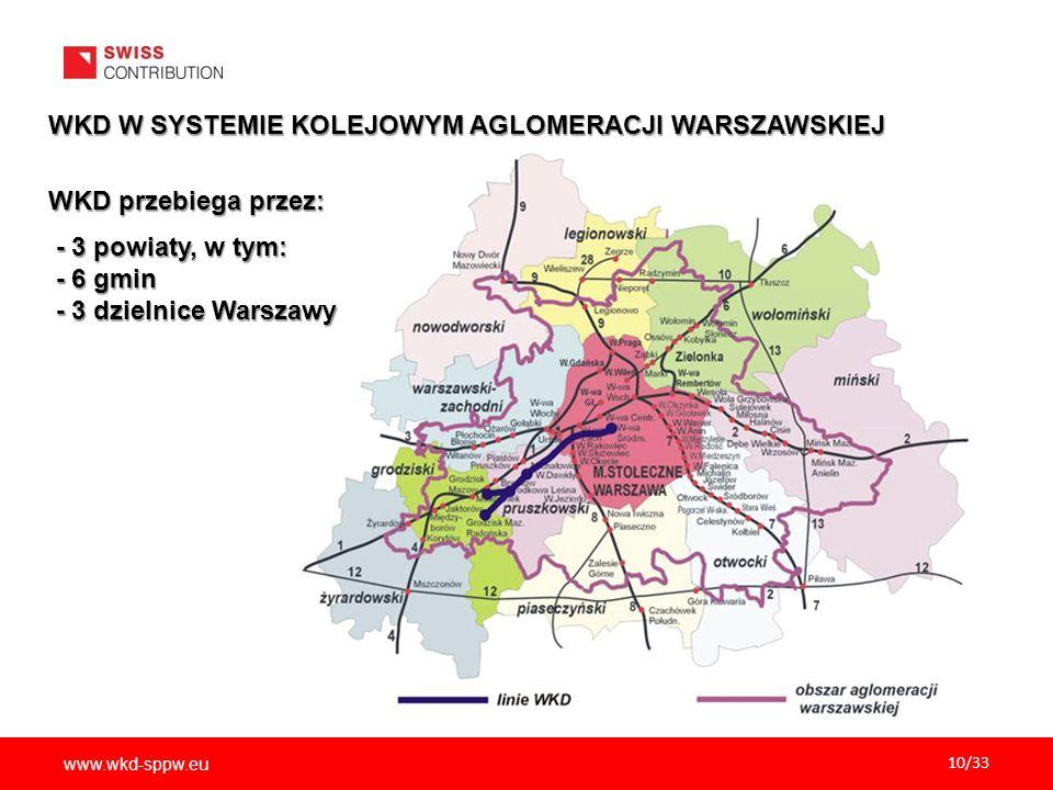 www.wkd-sppw.eu 10/33 WKD przebiega przez: - 3 powiaty, w tym: - 3 powiaty, w tym: - 6 gmin - 6 gmin - 3 dzielnice Warszawy - 3 dzielnice Warszawy WKD W SYSTEMIE KOLEJOWYM AGLOMERACJI WARSZAWSKIEJ