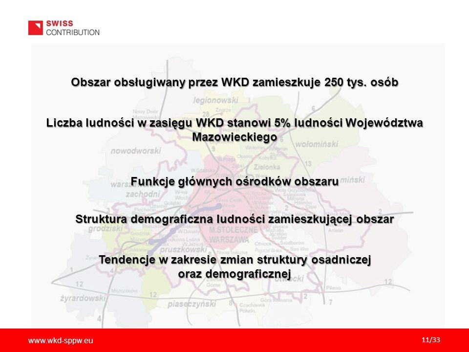 www.wkd-sppw.eu 11/33 Obszar obsługiwany przez WKD zamieszkuje 250 tys. osób Liczba ludności w zasięgu WKD stanowi 5% ludności Województwa Mazowieckie