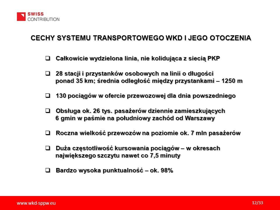 www.wkd-sppw.eu 12/33 CECHY SYSTEMU TRANSPORTOWEGO WKD I JEGO OTOCZENIA  Całkowicie wydzielona linia, nie kolidująca z siecią PKP  28 stacji i przystanków osobowych na linii o długości ponad 35 km; średnia odległość między przystankami – 1250 m ponad 35 km; średnia odległość między przystankami – 1250 m  130 pociągów w ofercie przewozowej dla dnia powszedniego  Obsługa ok.