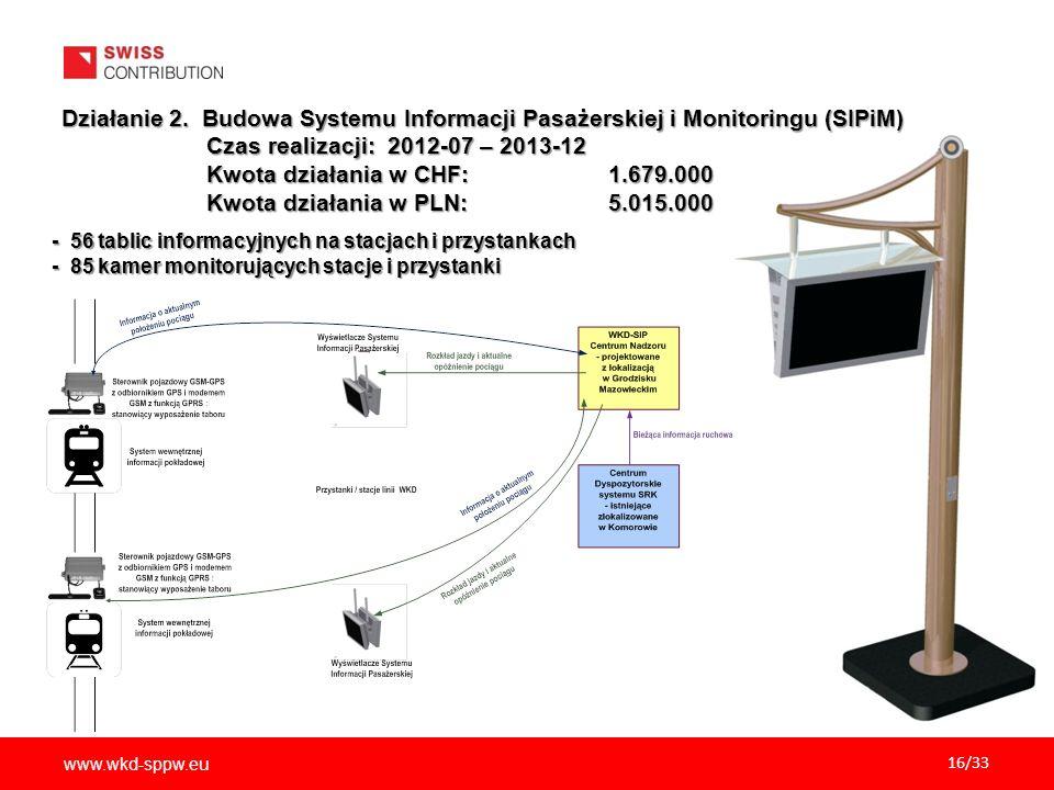 www.wkd-sppw.eu 16/33 - 56 tablic informacyjnych na stacjach i przystankach - 56 tablic informacyjnych na stacjach i przystankach - 85 kamer monitorujących stacje i przystanki - 85 kamer monitorujących stacje i przystanki Działanie 2.
