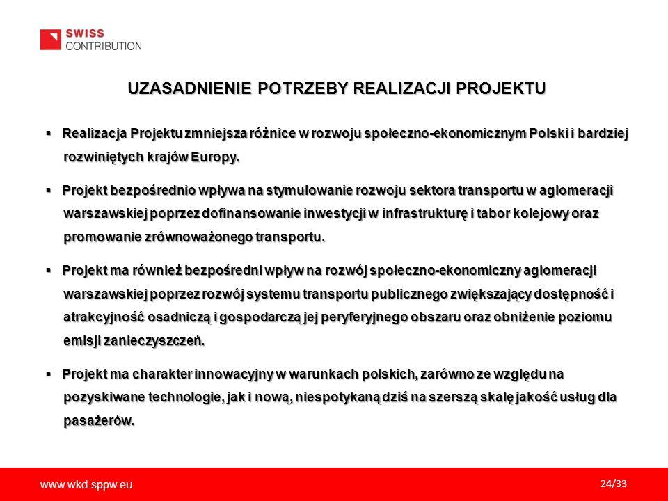 www.wkd-sppw.eu 24/33 UZASADNIENIE POTRZEBY REALIZACJI PROJEKTU  Realizacja Projektu zmniejsza różnice w rozwoju społeczno-ekonomicznym Polski i bardziej rozwiniętych krajów Europy.
