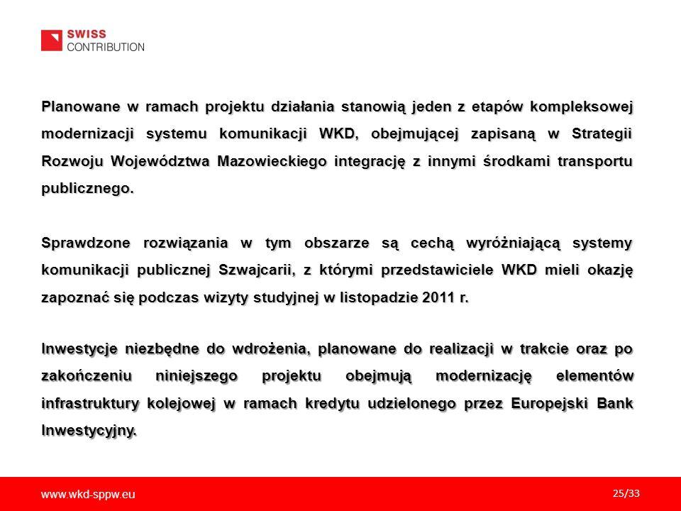 www.wkd-sppw.eu 25/33 Inwestycje niezbędne do wdrożenia, planowane do realizacji w trakcie oraz po zakończeniu niniejszego projektu obejmują moderniza
