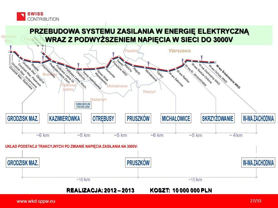 www.wkd-sppw.eu 27/33 PRZEBUDOWA SYSTEMU ZASILANIA W ENERGIĘ ELEKTRYCZNĄ WRAZ Z PODWYŻSZENIEM NAPIĘCIA W SIECI DO 3000V REALIZACJA: 2012 – 2013 KOSZT: 10 000 000 PLN