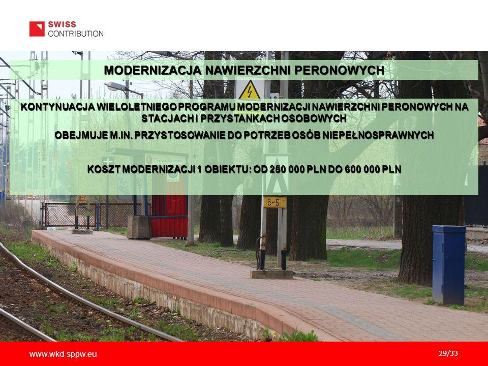 www.wkd-sppw.eu 29/33 MODERNIZACJA NAWIERZCHNI PERONOWYCH KONTYNUACJA WIELOLETNIEGO PROGRAMU MODERNIZACJI NAWIERZCHNI PERONOWYCH NA STACJACH I PRZYSTA