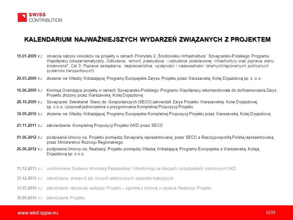 """www.wkd-sppw.eu 5/33 KALENDARIUM NAJWAŻNIEJSZYCH WYDARZEŃ ZWIĄZANYCH Z PROJEKTEM 19.01.2009 r.:otwarcie naboru wniosków na projekty w ramach Priorytetu 2 """"Środowisko i Infrastruktura Szwajcarsko-Polskiego Programu Współpracy (obszar tematyczny """"Odbudowa, remont, przebudowa i rozbudowa podstawowej infrastruktury oraz poprawa stanu środowiska , Cel 3: Poprawa zarządzania, bezpieczeństwa, wydajności i niezawodności lokalnych/regionalnych publicznych systemów transportowych) 20.03.2009 r.:złożenie we Władzy Wdrażającej Programy Europejskie Zarysu Projektu przez Warszawską Kolej Dojazdową sp."""