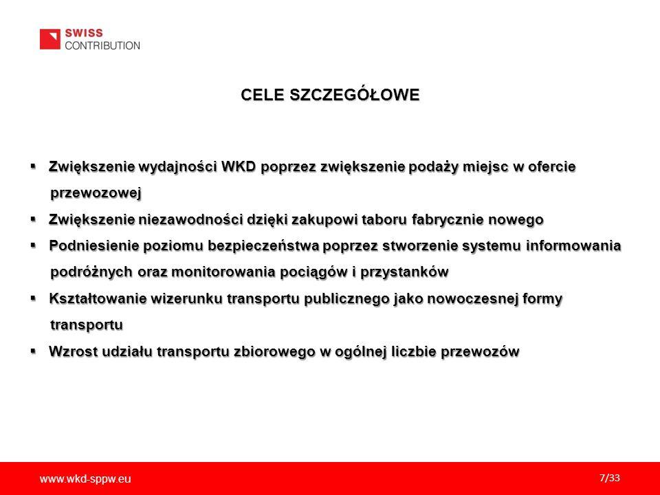 www.wkd-sppw.eu 7/33 CELE SZCZEGÓŁOWE  Zwiększenie wydajności WKD poprzez zwiększenie podaży miejsc w ofercie przewozowej przewozowej  Zwiększenie niezawodności dzięki zakupowi taboru fabrycznie nowego  Podniesienie poziomu bezpieczeństwa poprzez stworzenie systemu informowania podróżnych oraz monitorowania pociągów i przystanków podróżnych oraz monitorowania pociągów i przystanków  Kształtowanie wizerunku transportu publicznego jako nowoczesnej formy transportu transportu  Wzrost udziału transportu zbiorowego w ogólnej liczbie przewozów