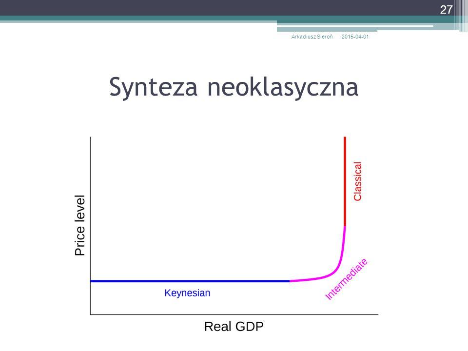Synteza neoklasyczna 2015-04-01Arkadiusz Sieroń 27
