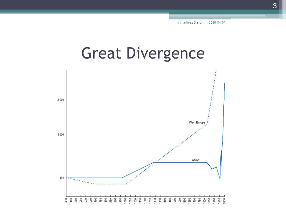 Agregatowy popyt i podaż Agregatowy popyt zależy od 1) ogólnego poziomu cen oraz 2) wysokości dochodów ludności Agregatowa podaż zależy od 1) od zasobów czynników produkcji i efektywności ich wykorzystania, 2) od ogólnego poziomu cen oraz od 3) od kosztów produkcji.