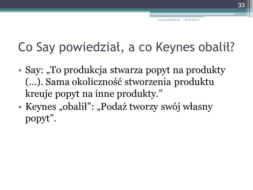 """Co Say powiedział, a co Keynes obalił? Say: """"To produkcja stwarza popyt na produkty (...). Sama okoliczność stworzenia produktu kreuje popyt na inne p"""