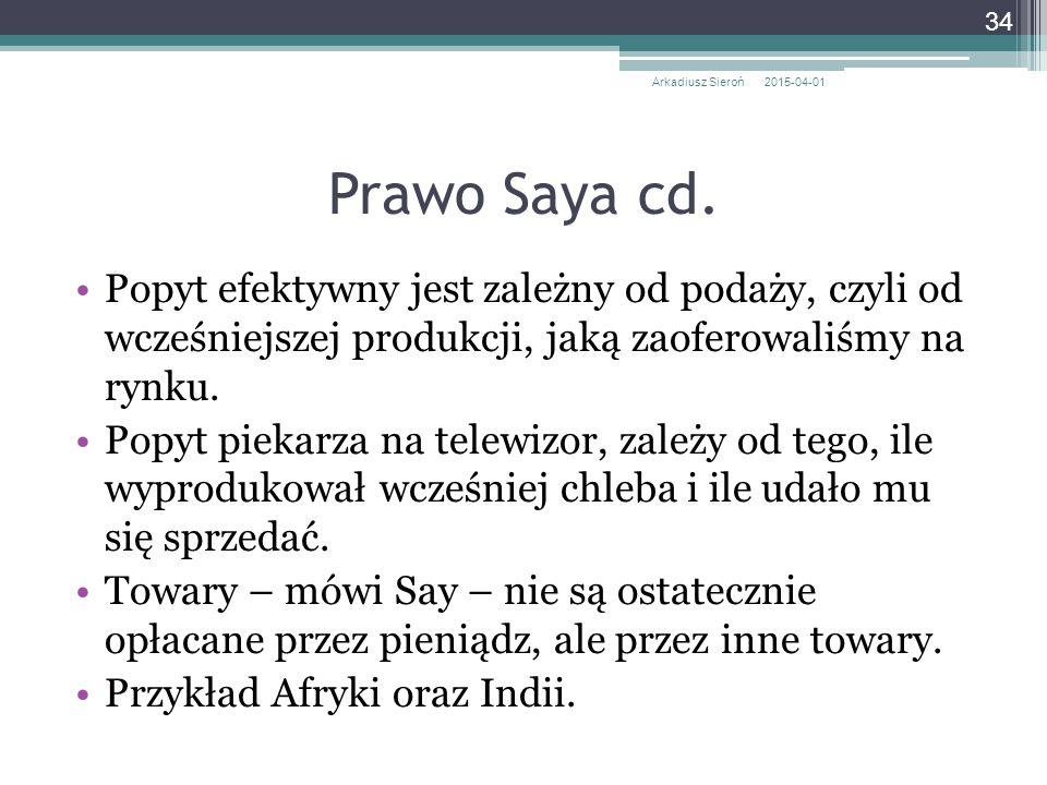 Prawo Saya cd. Popyt efektywny jest zależny od podaży, czyli od wcześniejszej produkcji, jaką zaoferowaliśmy na rynku. Popyt piekarza na telewizor, za