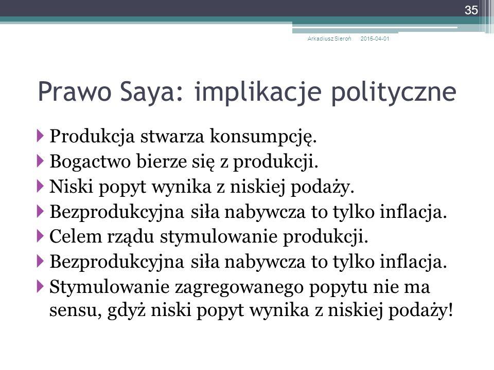 Prawo Saya: implikacje polityczne  Produkcja stwarza konsumpcję.  Bogactwo bierze się z produkcji.  Niski popyt wynika z niskiej podaży.  Bezprodu