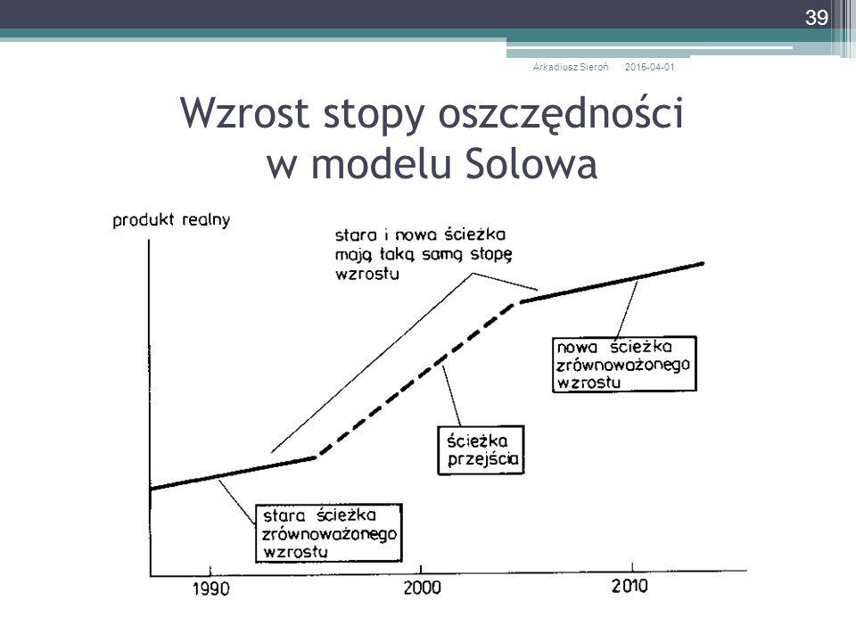 Wzrost stopy oszczędności w modelu Solowa 2015-04-01Arkadiusz Sieroń 39