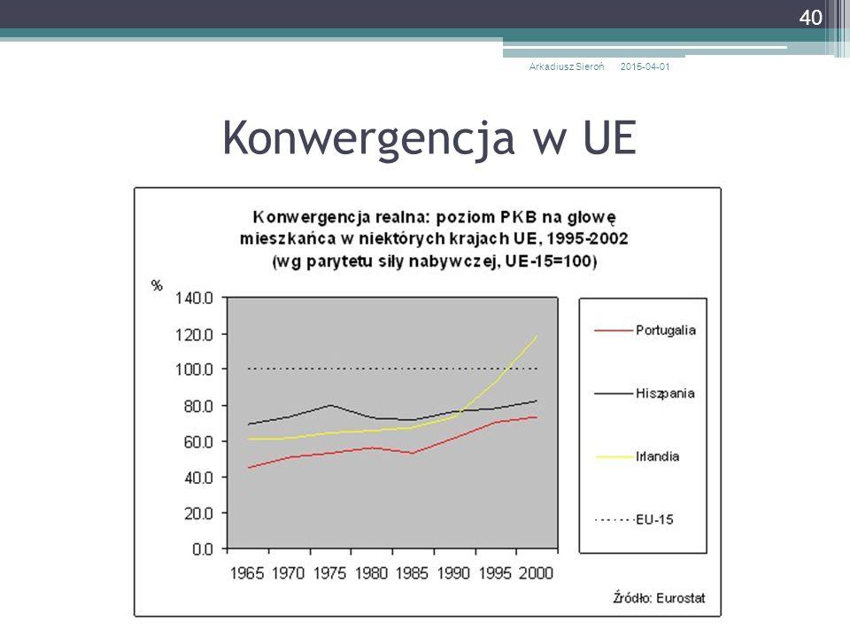 Konwergencja w UE 2015-04-01Arkadiusz Sieroń 40