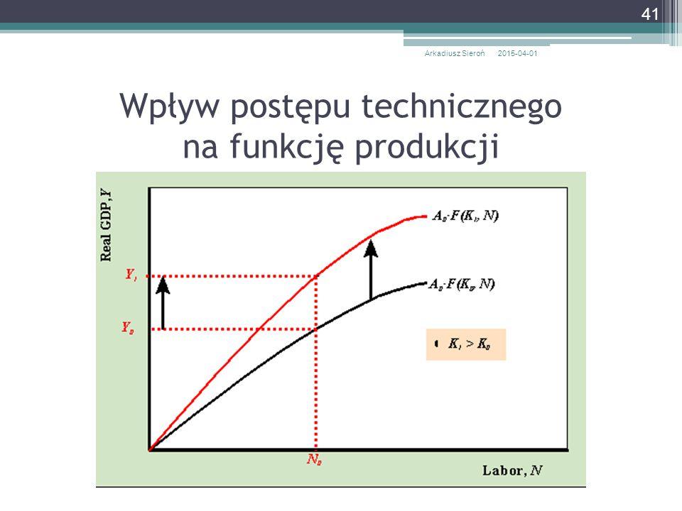 Wpływ postępu technicznego na funkcję produkcji 2015-04-01Arkadiusz Sieroń 41