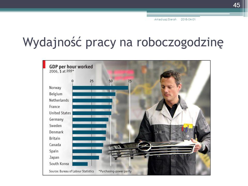 Wydajność pracy na roboczogodzinę 2015-04-01Arkadiusz Sieroń 45