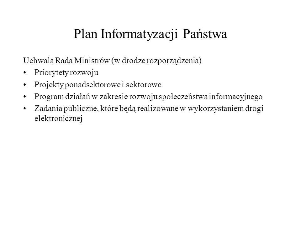 Plan Informatyzacji Państwa Uchwala Rada Ministrów (w drodze rozporządzenia) Priorytety rozwoju Projekty ponadsektorowe i sektorowe Program działań w zakresie rozwoju społeczeństwa informacyjnego Zadania publiczne, które będą realizowane w wykorzystaniem drogi elektronicznej