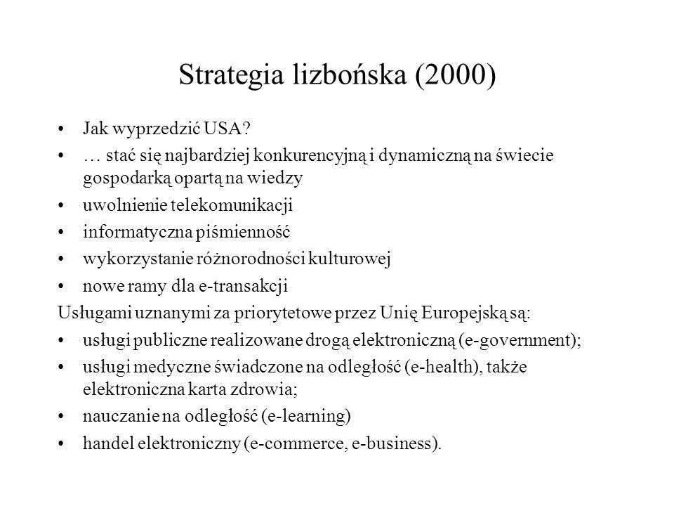 Strategia lizbońska (2000) Jak wyprzedzić USA.