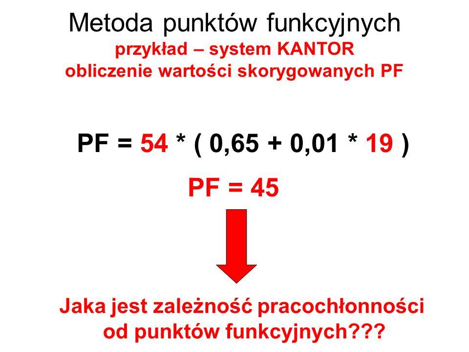 Metoda punktów funkcyjnych przykład – system KANTOR obliczenie wartości skorygowanych PF PF = 54 * ( 0,65 + 0,01 * 19 ) PF = 45 Jaka jest zależność pr