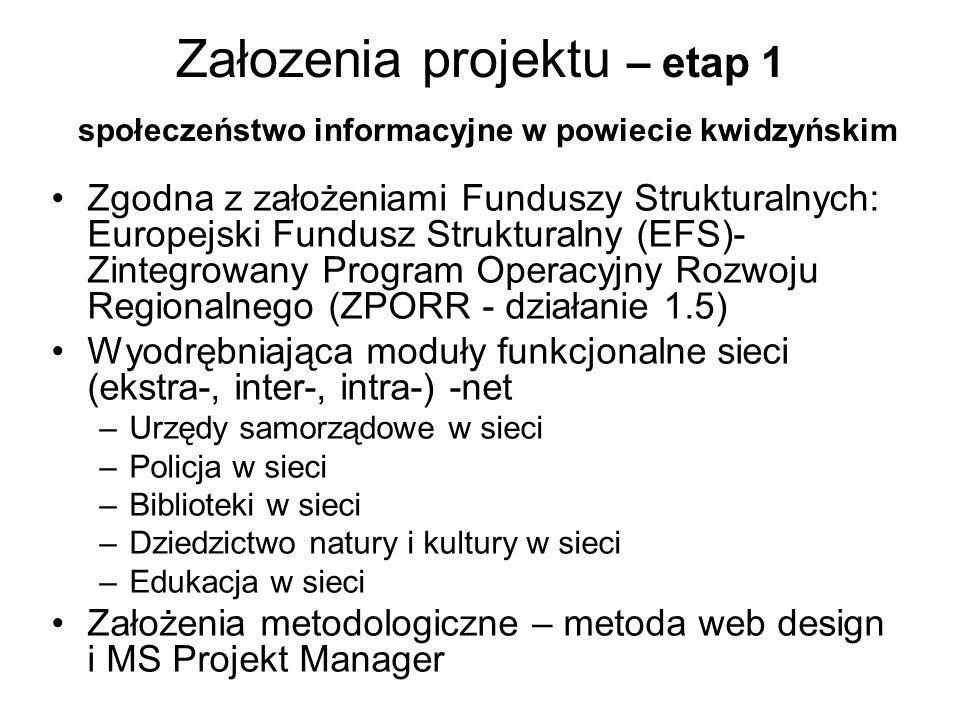 Załozenia projektu – etap 1 społeczeństwo informacyjne w powiecie kwidzyńskim Zgodna z założeniami Funduszy Strukturalnych: Europejski Fundusz Struktu