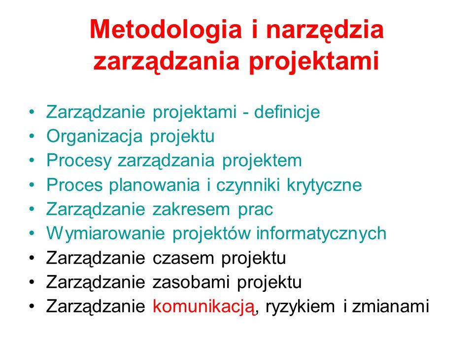 Metodologia i narzędzia zarządzania projektami Zarządzanie projektami - definicje Organizacja projektu Procesy zarządzania projektem Proces planowania