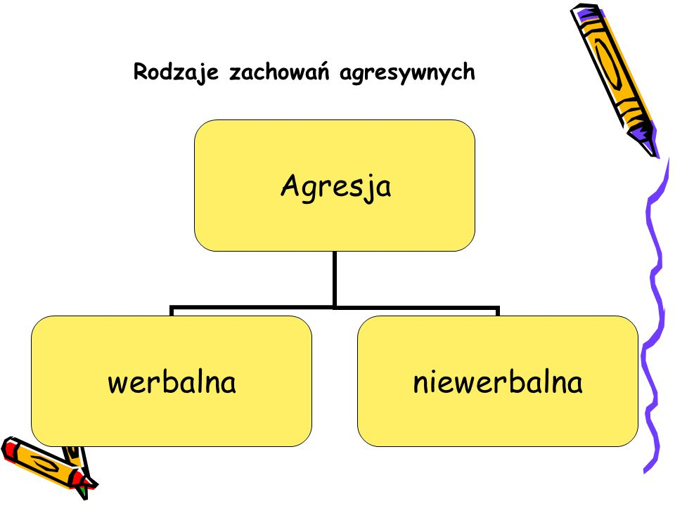 Opracowała na podstawie literatury Wiesława Stadnik