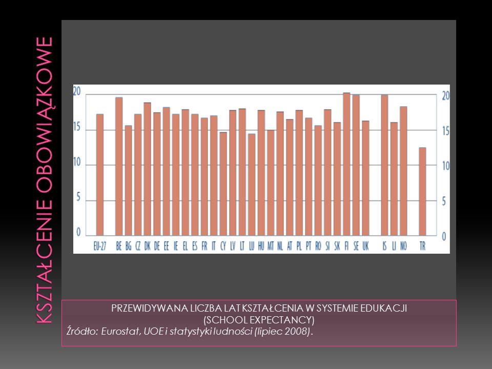 ROCZNE WYDATKI NA 1 UCZNIA W SEKTORZE EDUKACJI PUBLICZNEJ Źródło: Eurostat, UOE i dane krajowe (czerwiec 2009)