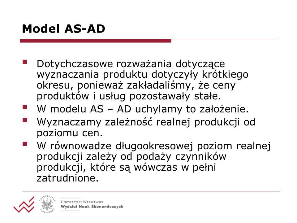 Model AS-AD  Dotychczasowe rozważania dotyczące wyznaczania produktu dotyczyły krótkiego okresu, ponieważ zakładaliśmy, że ceny produktów i usług poz