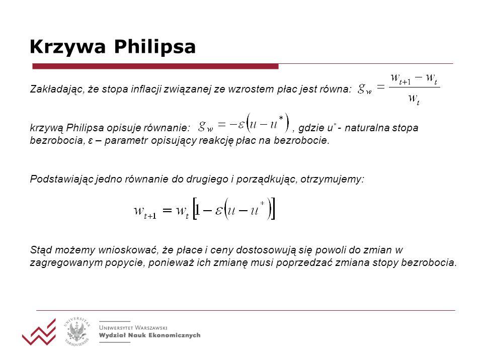 Zakładając, że stopa inflacji związanej ze wzrostem płac jest równa: krzywą Philipsa opisuje równanie:, gdzie u * - naturalna stopa bezrobocia, ε – pa