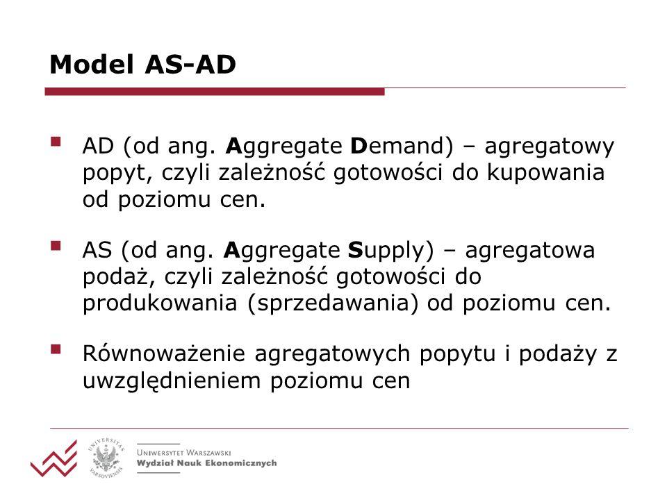 Model AS-AD  AD (od ang. Aggregate Demand) – agregatowy popyt, czyli zależność gotowości do kupowania od poziomu cen.  AS (od ang. Aggregate Supply)