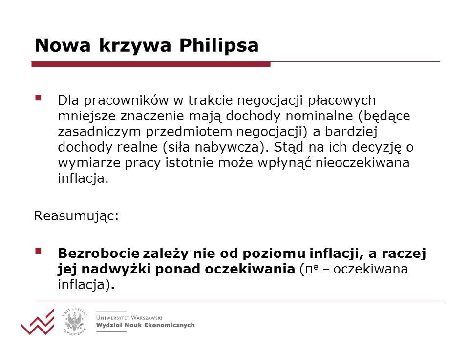 Nowa krzywa Philipsa  Dla pracowników w trakcie negocjacji płacowych mniejsze znaczenie mają dochody nominalne (będące zasadniczym przedmiotem negocj